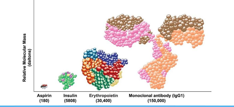 Aspirin's-molecular-mass