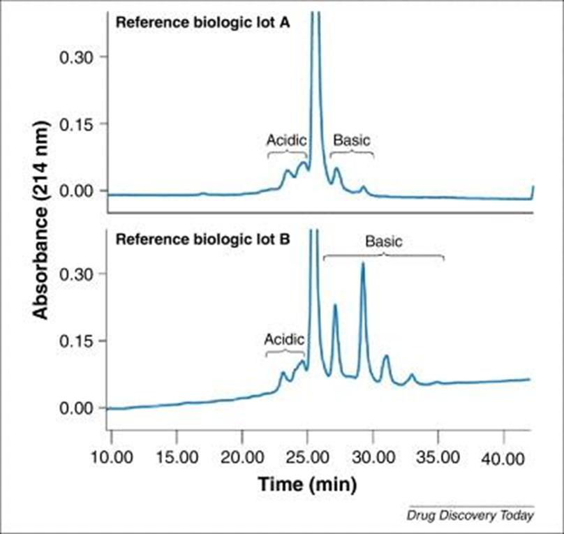 reference-biologic