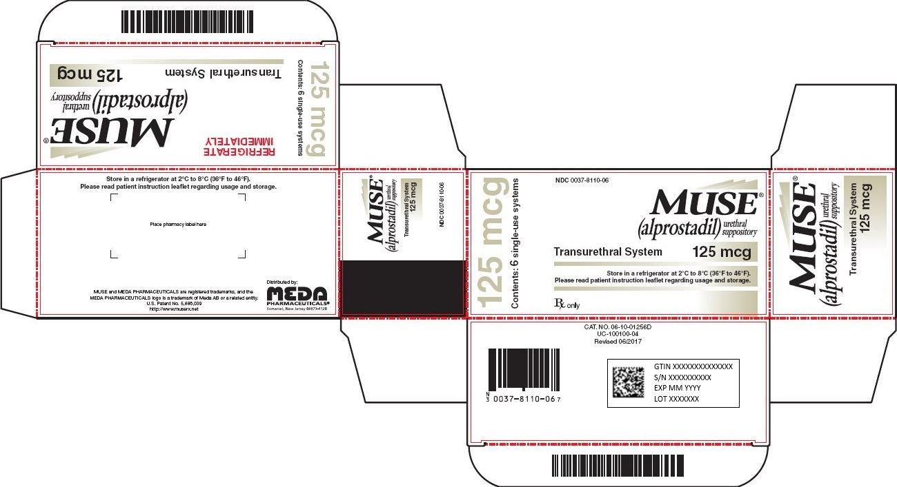 Alprostadil (MUSE)