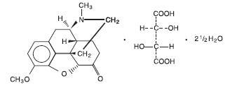 Hydrocodone Bitartrate and Acetaminophen (Hydrocodone Bitartrate and Acetaminophen)