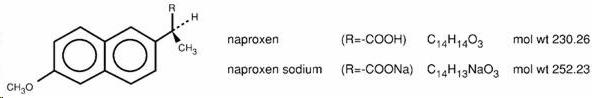 Naproxen (Naproxen)