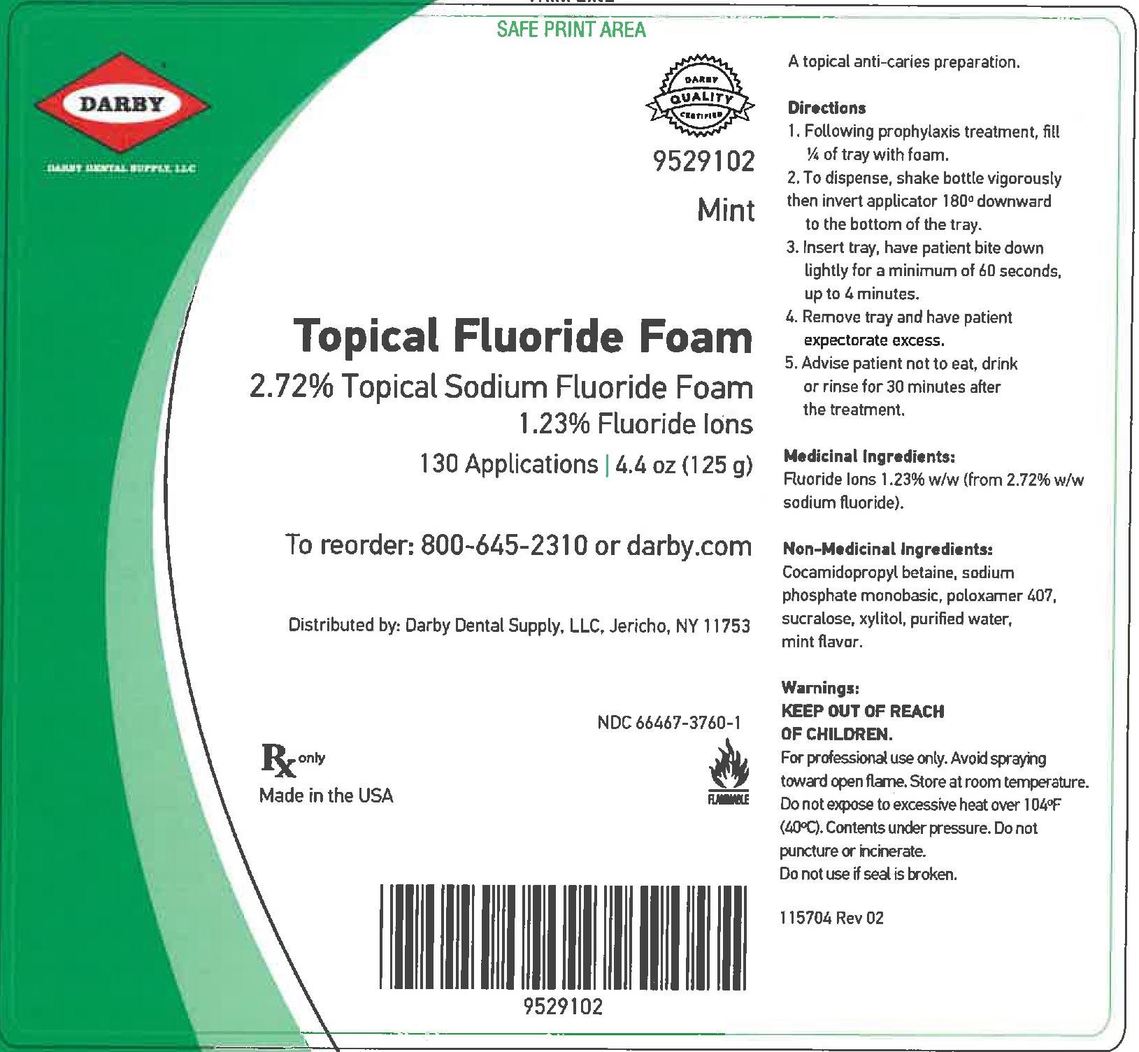 Sodium Fluoride - Topical Sodium Fluoride Mint (Darby)