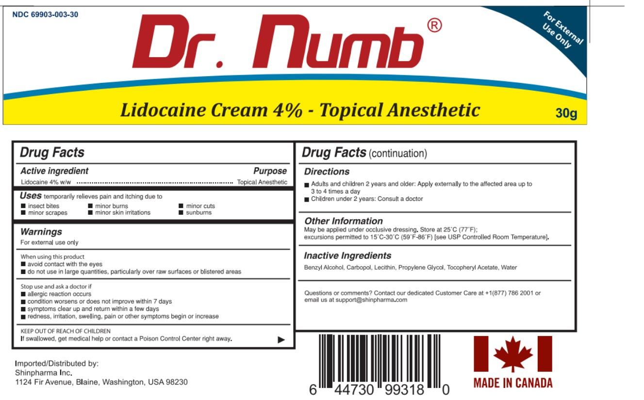 Lidocaine (Dr. Numb)
