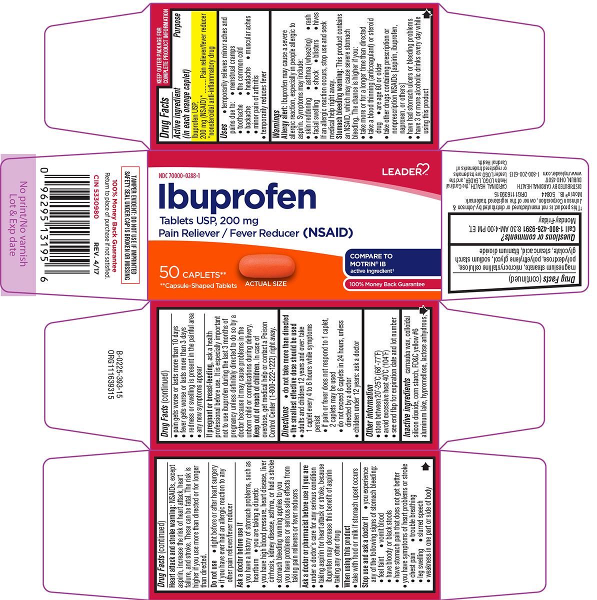 Ibuprofen (Ibuprofen)