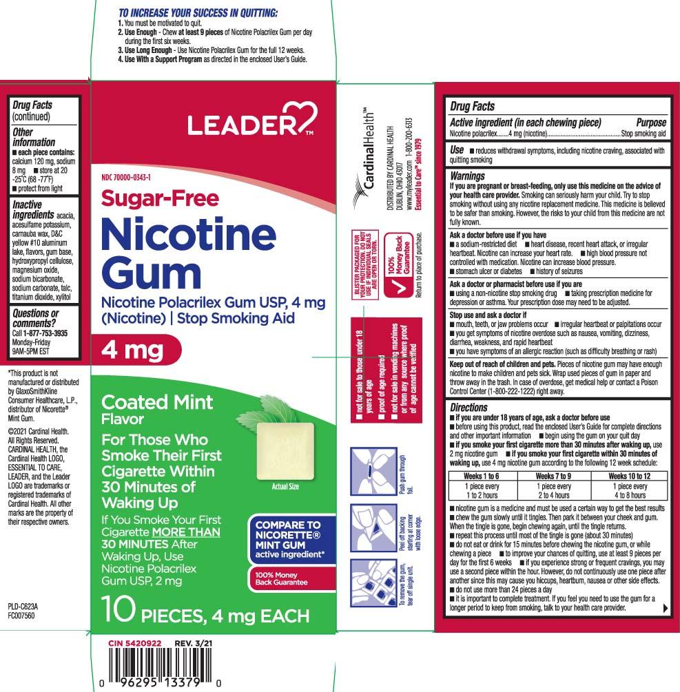 Nicotine Polacrilex - Coated Mint (Nicotine Polacrilex)