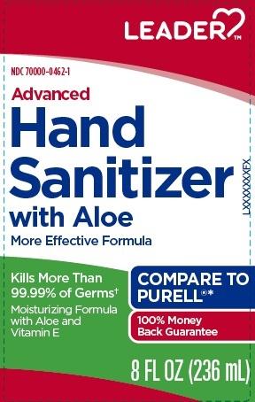 Alcohol (Hand Sanitizer)