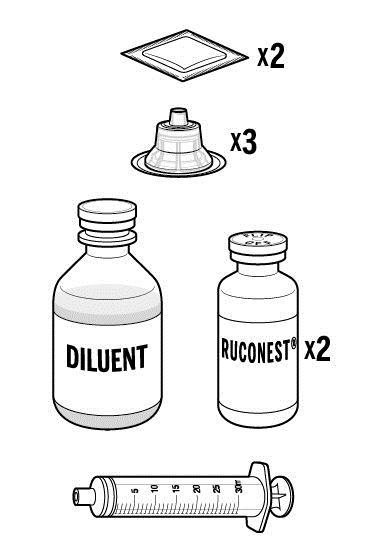 c1 esterase inhibitor recombinant (Ruconest)