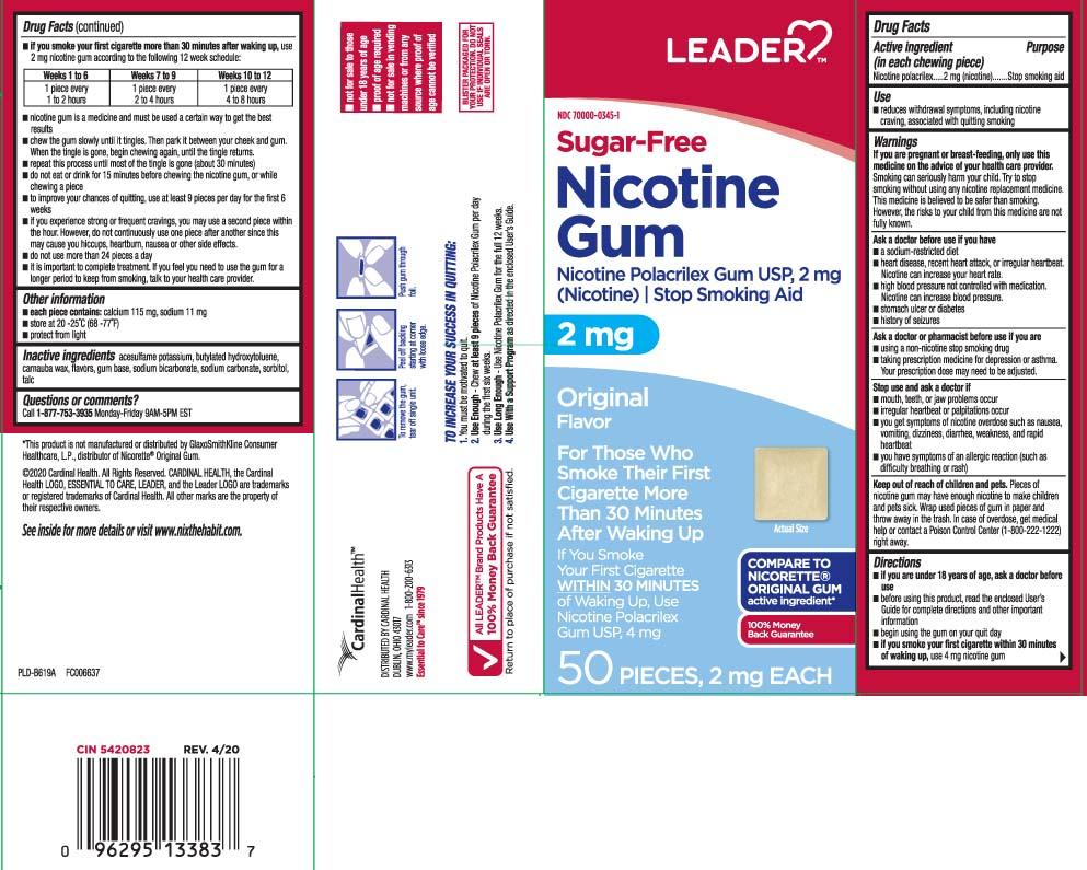 Nicotine Polacrilex - Original (Nicotine Polacrilex)