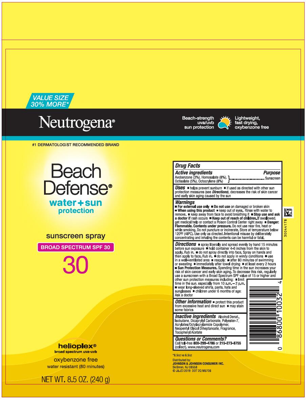 Avobenzone, Homosalate, Octisalate, and Octocrylene (Neutrogena Beach Defense Water Plus Sun Protection Sunscreen Broad Spectrum SPF 30)