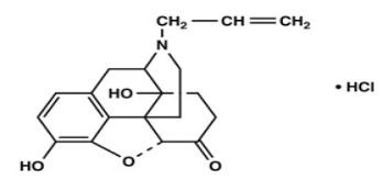 Naloxone Hydrochloride (Naloxone Hydrochloride)