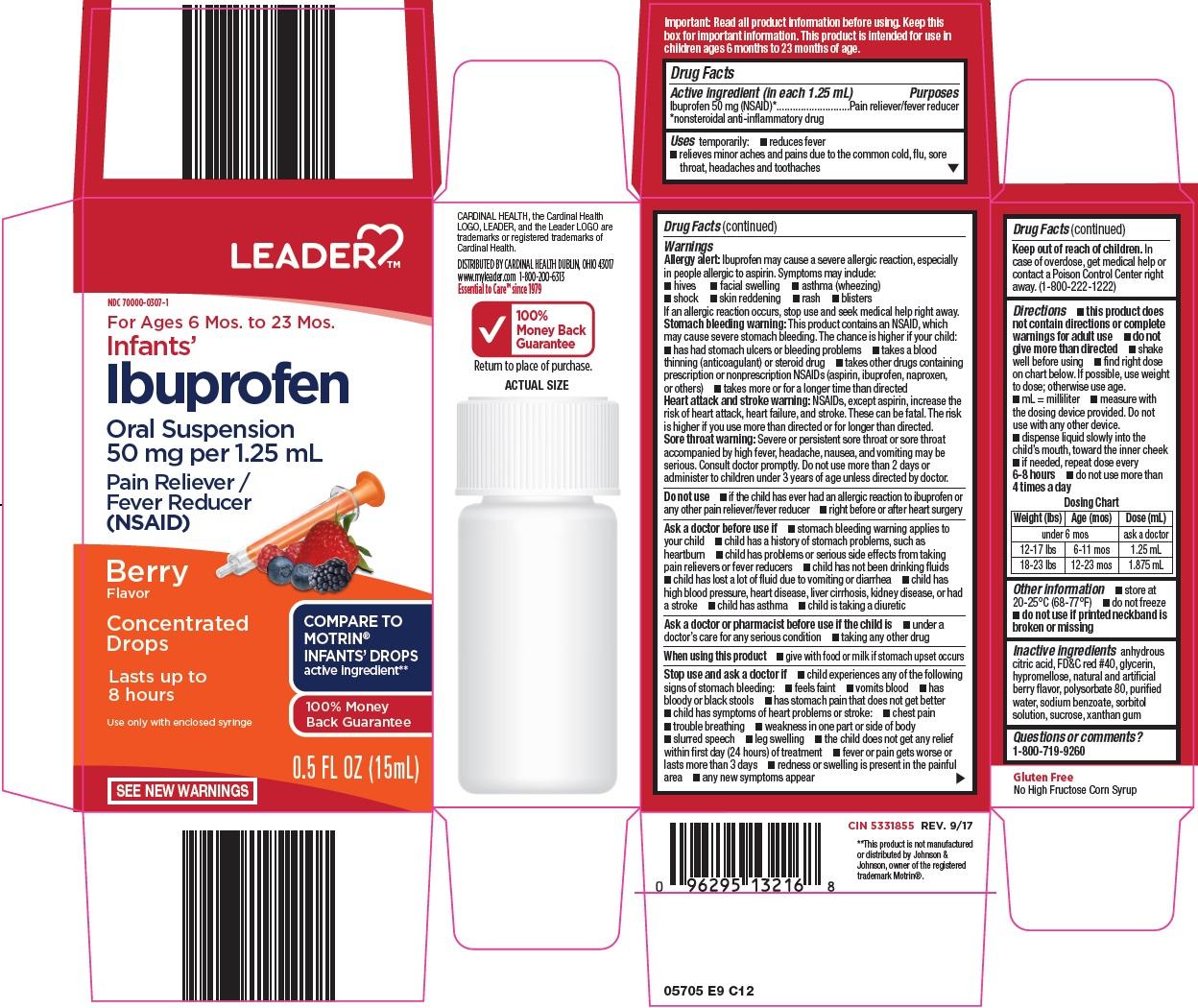 ibuprofen (leader ibuprofen)