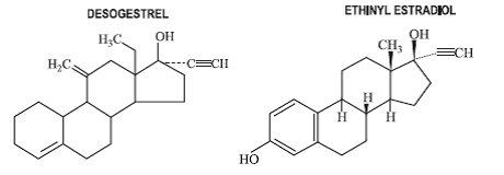 desogestrel and ethinyl estradiol (EMOQUETTE)