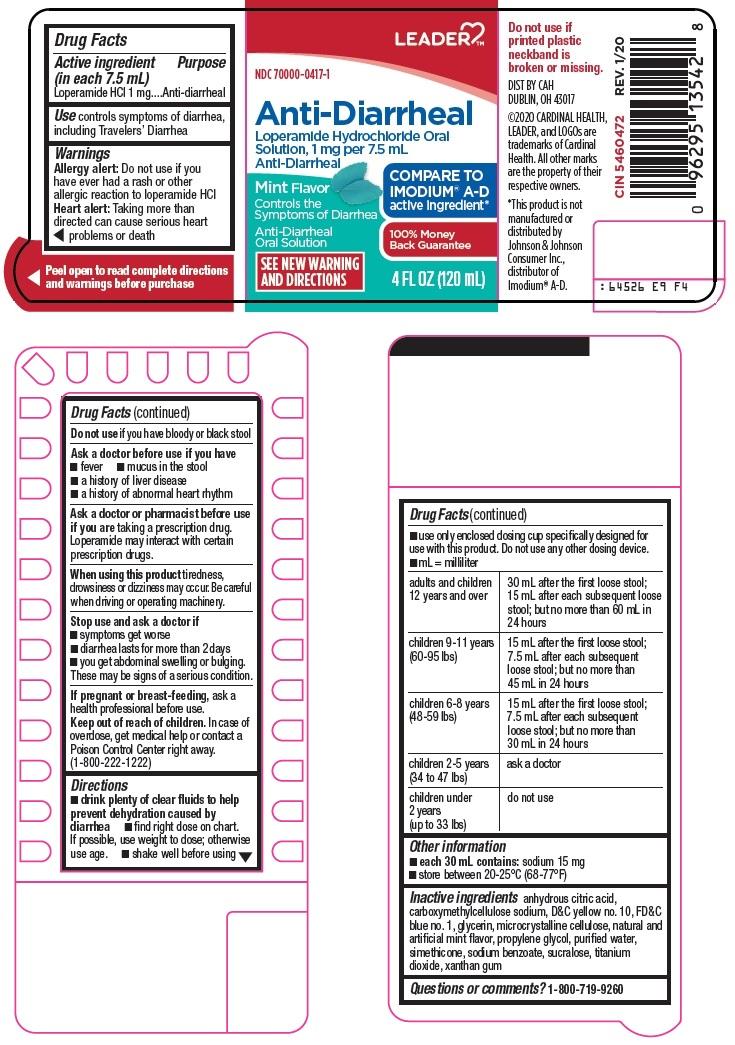 loperamide HCl (leader anti diarrheal)